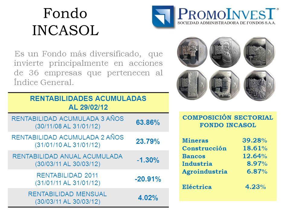 Fondo INCASOL Es un Fondo más diversificado, que invierte principalmente en acciones de 36 empresas que pertenecen al Índice General.