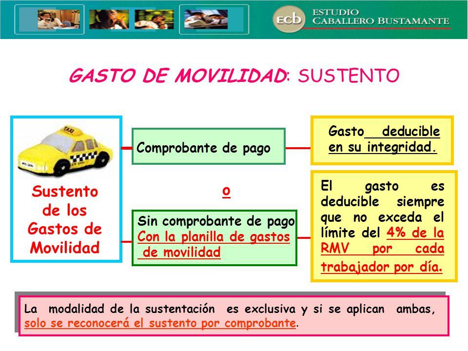 3 GASTO DE MOVILIDAD: SUSTENTO Sustento de los Gastos de Movilidad o Sin comprobante de pago Con la planilla de gastos de movilidad Gasto deducible en