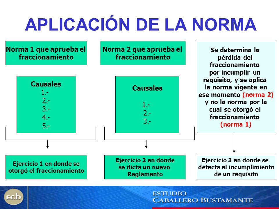 APLICACIÓN DE LA NORMA Causales 1.- 2.- 3.- 4.- 5.- Norma 1 que aprueba el fraccionamiento Ejercicio 1 en donde se otorgó el fraccionamiento Causales