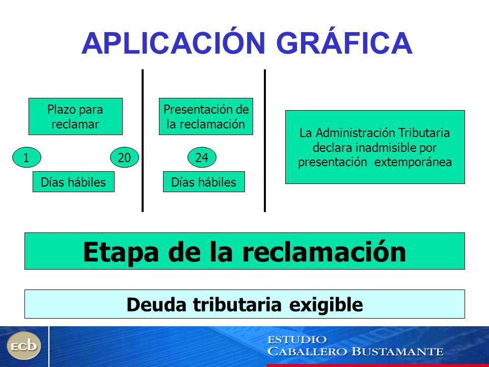 APLICACIÓN GRÁFICA Plazo para reclamar 120 Días hábiles Presentación de la reclamación 24 Etapa de la reclamación Días hábiles La Administración Tribu