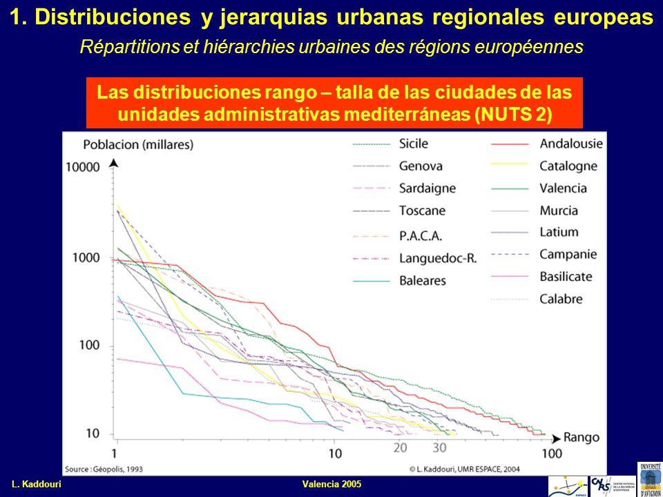 L. KaddouriValencia 20056 1. Distribuciones y jerarquias urbanas regionales europeas Répartitions et hiérarchies urbaines des régions européennes Las