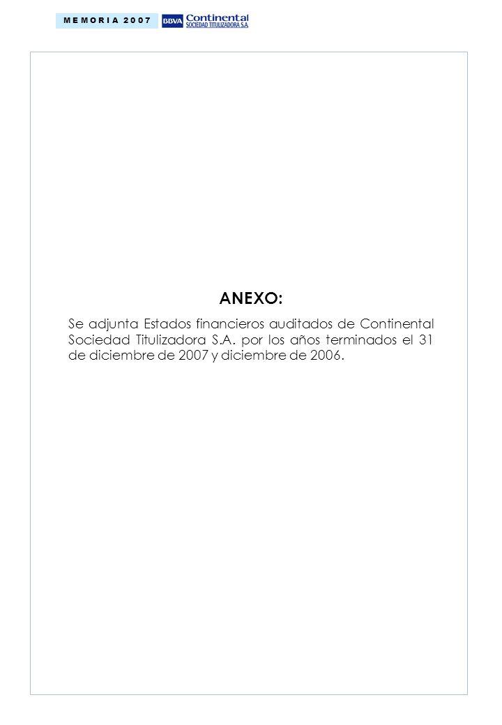 ANEXO: Se adjunta Estados financieros auditados de Continental Sociedad Titulizadora S.A.
