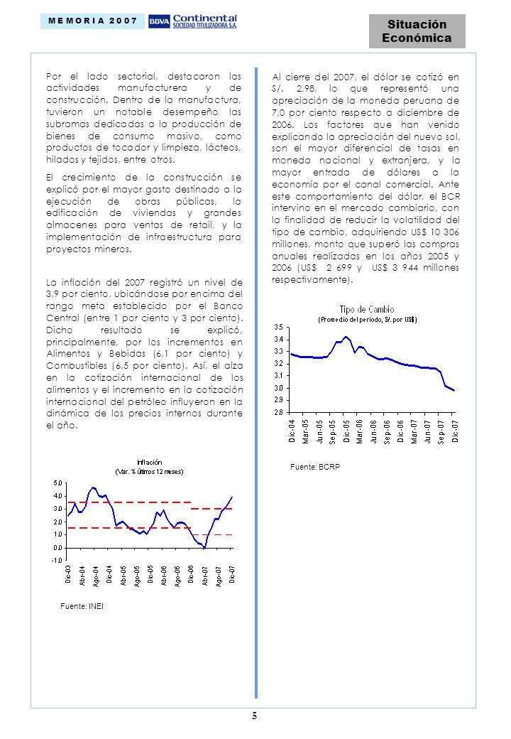 5 Situación Económica M E M O R I A 2 0 0 7 La inflación del 2007 registró un nivel de 3,9 por ciento, ubicándose por encima del rango meta establecido por el Banco Central (entre 1 por ciento y 3 por ciento).