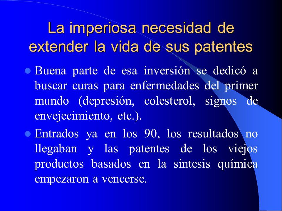 La imperiosa necesidad de extender la vida de sus patentes Buena parte de esa inversión se dedicó a buscar curas para enfermedades del primer mundo (depresión, colesterol, signos de envejecimiento, etc.).
