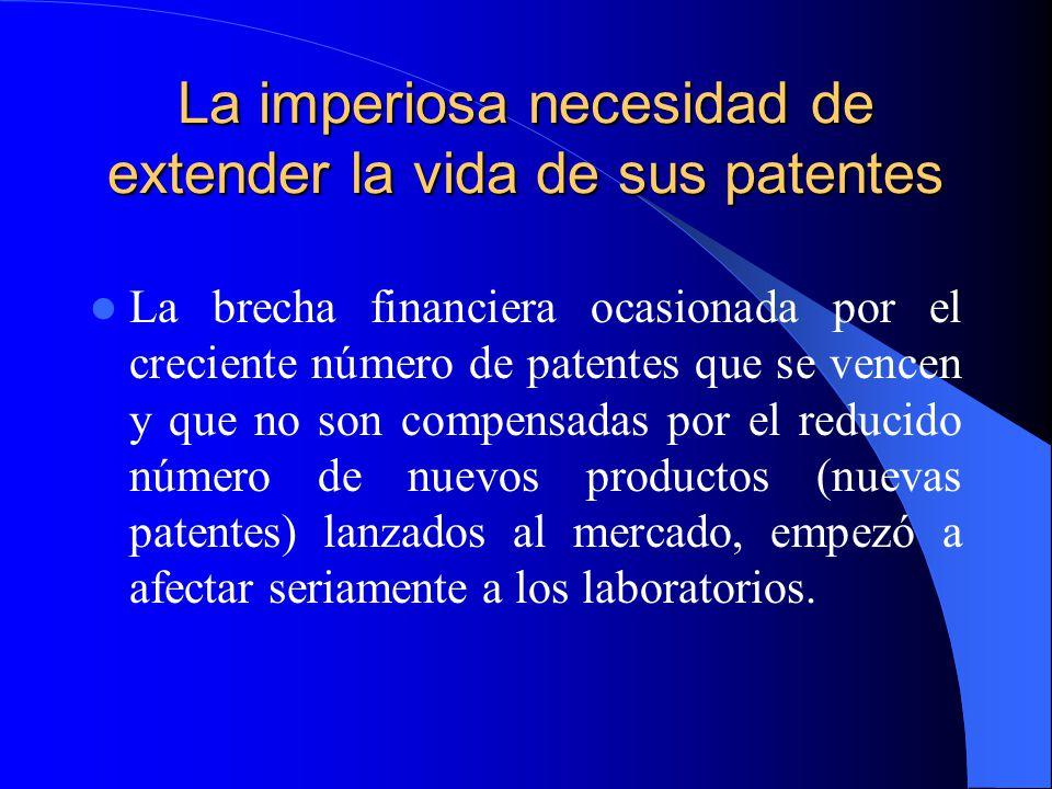 La imperiosa necesidad de extender la vida de sus patentes La brecha financiera ocasionada por el creciente número de patentes que se vencen y que no son compensadas por el reducido número de nuevos productos (nuevas patentes) lanzados al mercado, empezó a afectar seriamente a los laboratorios.