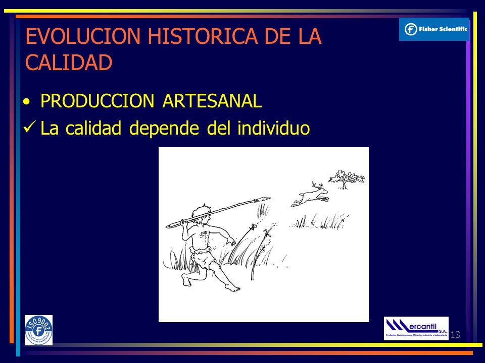 13 EVOLUCION HISTORICA DE LA CALIDAD PRODUCCION ARTESANAL La calidad depende del individuo