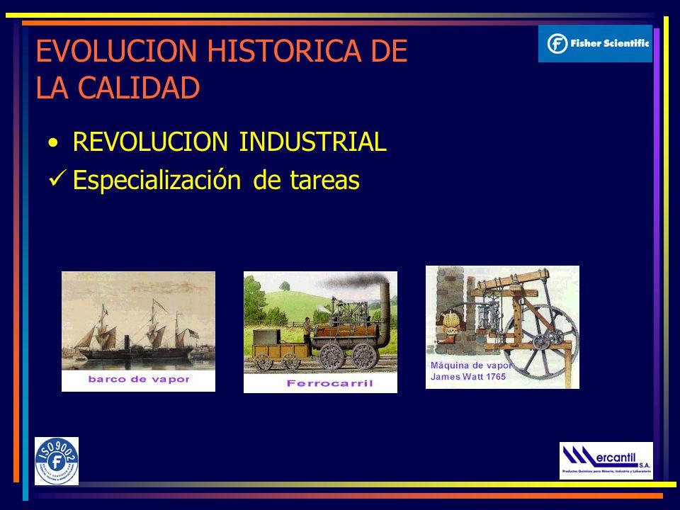 14 EVOLUCION HISTORICA DE LA CALIDAD REVOLUCION INDUSTRIAL Especialización de tareas