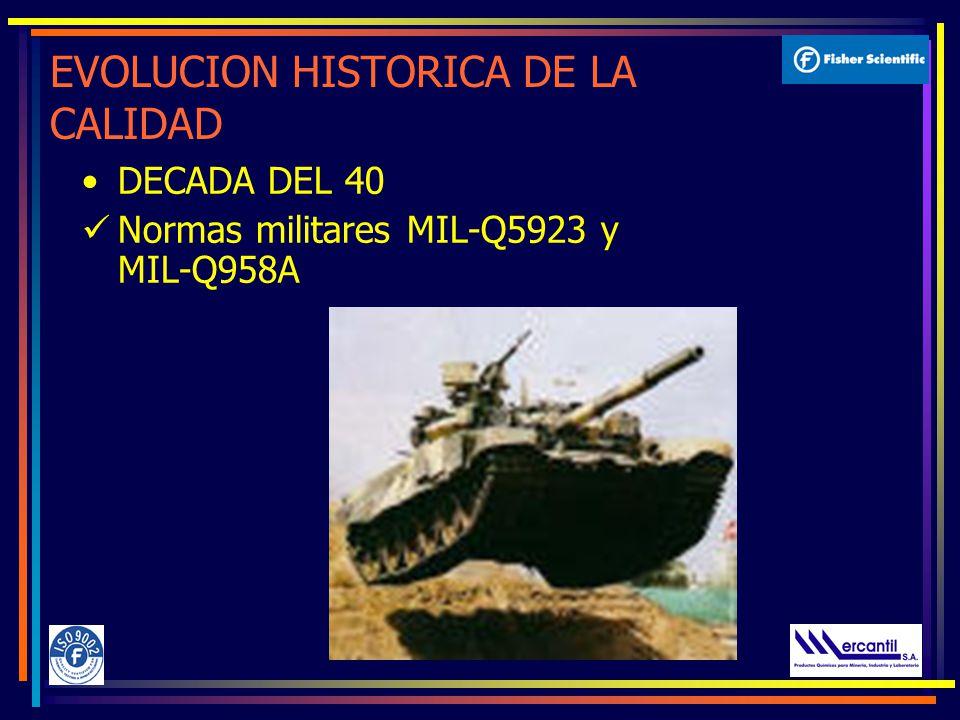 16 EVOLUCION HISTORICA DE LA CALIDAD DECADA DEL 40 Normas militares MIL-Q5923 y MIL-Q958A