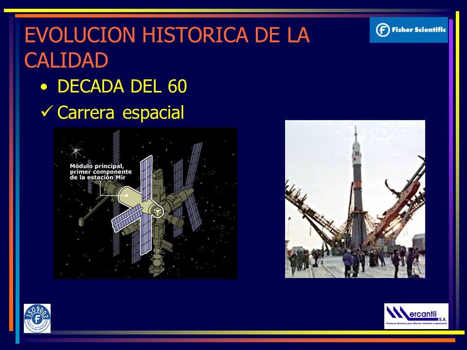 18 EVOLUCION HISTORICA DE LA CALIDAD DECADA DEL 60 Carrera espacial