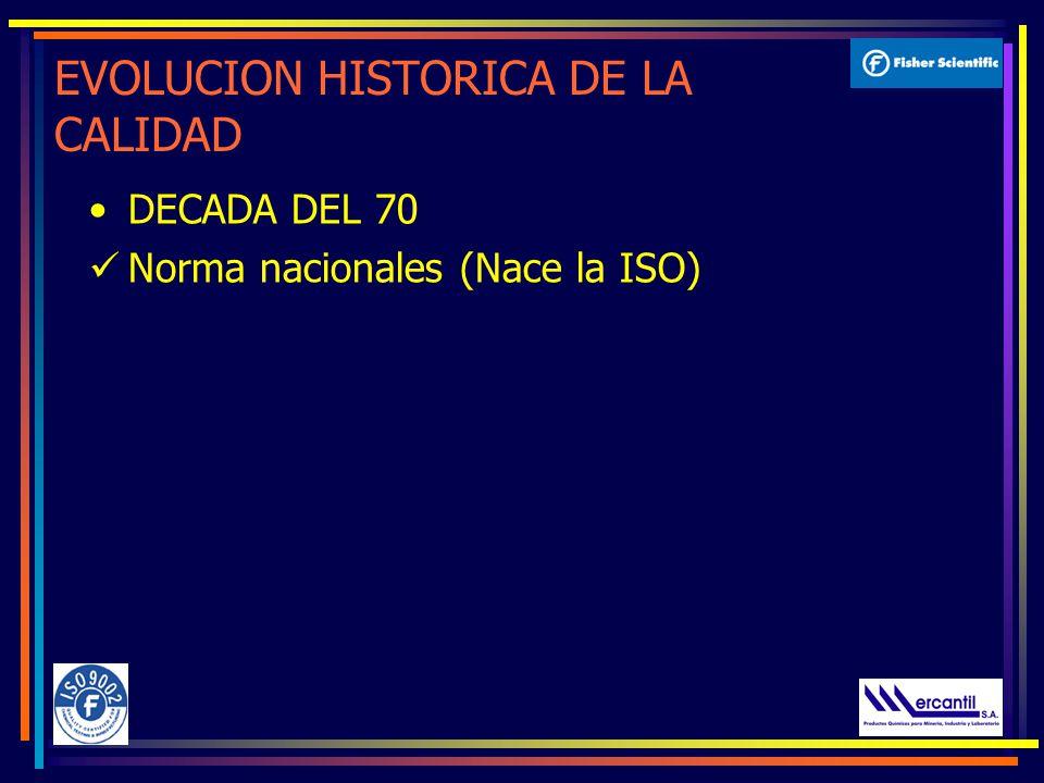 19 EVOLUCION HISTORICA DE LA CALIDAD DECADA DEL 70 Norma nacionales (Nace la ISO)
