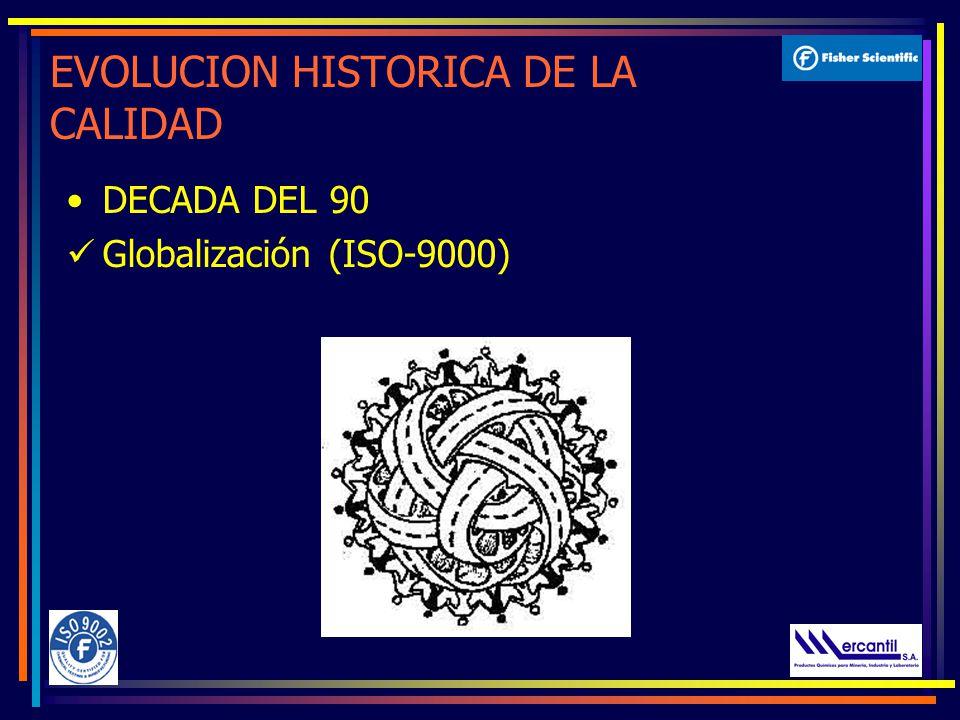 21 EVOLUCION HISTORICA DE LA CALIDAD DECADA DEL 90 Globalización (ISO-9000)