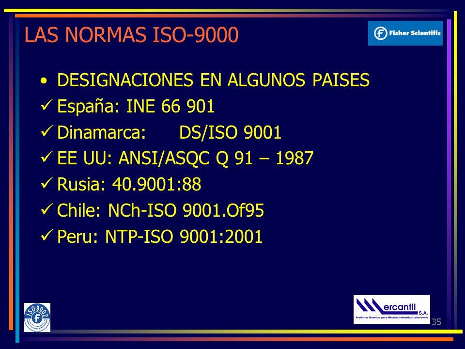 35 LAS NORMAS ISO-9000 DESIGNACIONES EN ALGUNOS PAISES España: INE 66 901 Dinamarca: DS/ISO 9001 EE UU: ANSI/ASQC Q 91 – 1987 Rusia: 40.9001:88 Chile: NCh-ISO 9001.Of95 Peru: NTP-ISO 9001:2001