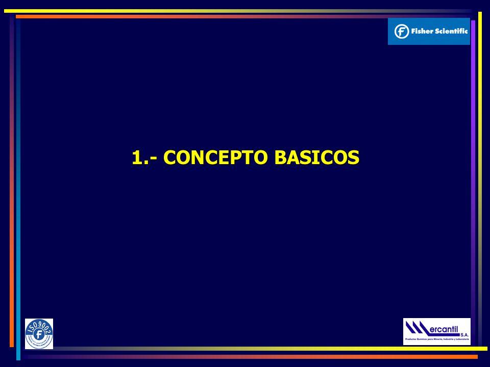 1.- CONCEPTO BASICOS