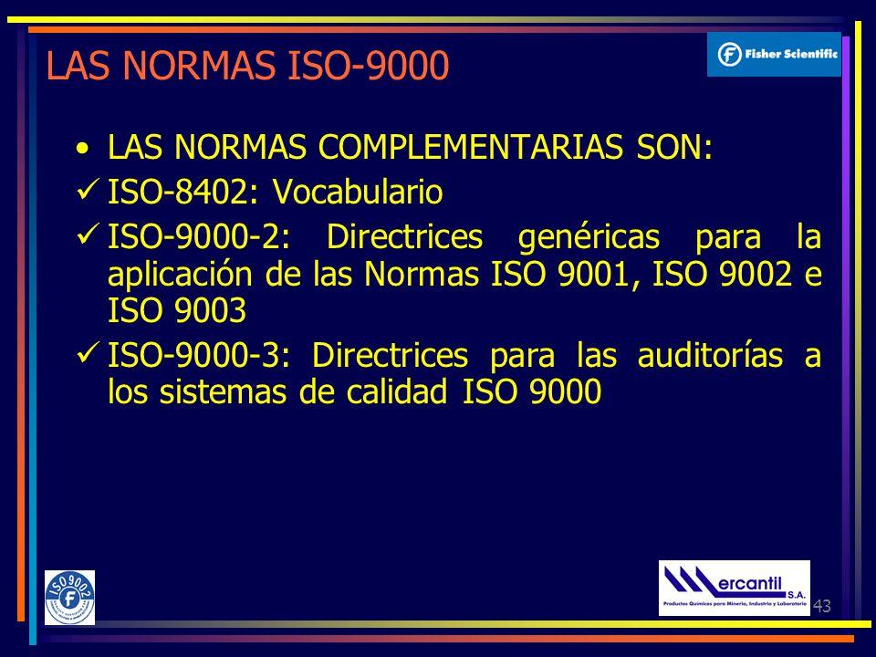 43 LAS NORMAS ISO-9000 LAS NORMAS COMPLEMENTARIAS SON: ISO-8402: Vocabulario ISO-9000-2: Directrices genéricas para la aplicación de las Normas ISO 9001, ISO 9002 e ISO 9003 ISO-9000-3: Directrices para las auditorías a los sistemas de calidad ISO 9000