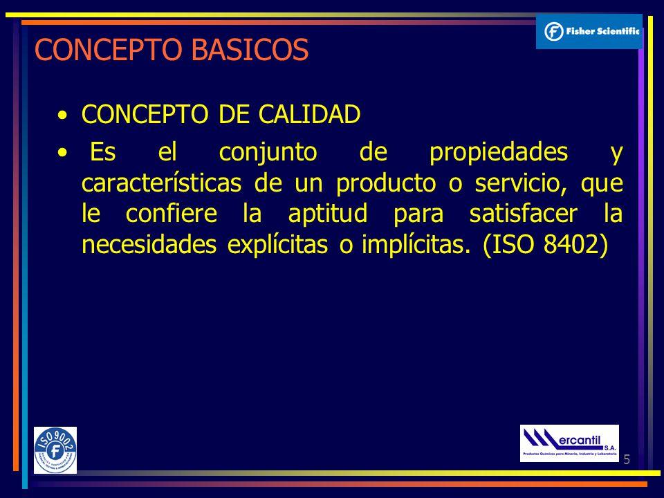 6 CONCEPTOS BASICOS De la definición anterior se desprende que la calidad es relativa, no es absoluta.