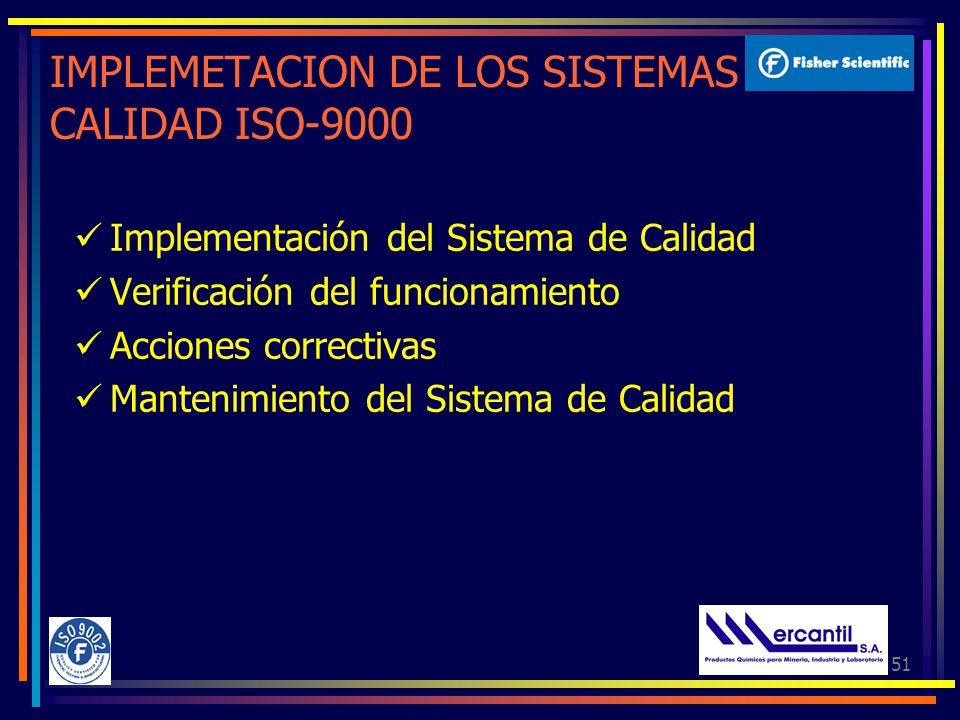 51 IMPLEMETACION DE LOS SISTEMAS DE CALIDAD ISO-9000 Implementación del Sistema de Calidad Verificación del funcionamiento Acciones correctivas Mantenimiento del Sistema de Calidad
