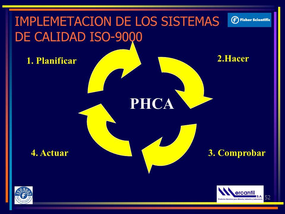 52 IMPLEMETACION DE LOS SISTEMAS DE CALIDAD ISO-9000 1.