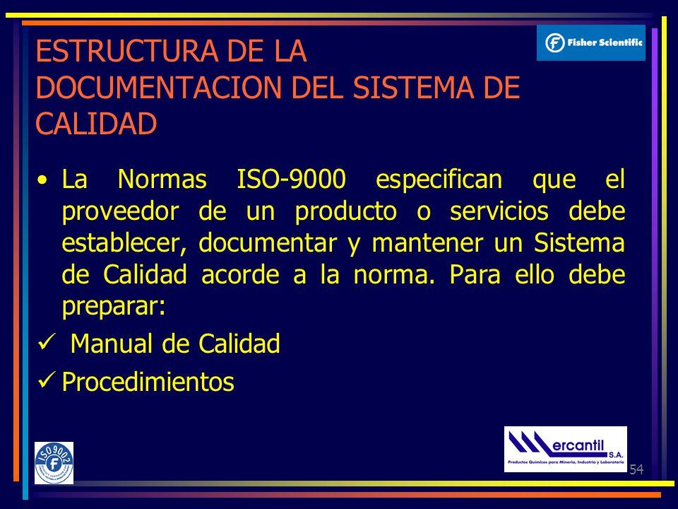 54 ESTRUCTURA DE LA DOCUMENTACION DEL SISTEMA DE CALIDAD La Normas ISO-9000 especifican que el proveedor de un producto o servicios debe establecer, documentar y mantener un Sistema de Calidad acorde a la norma.
