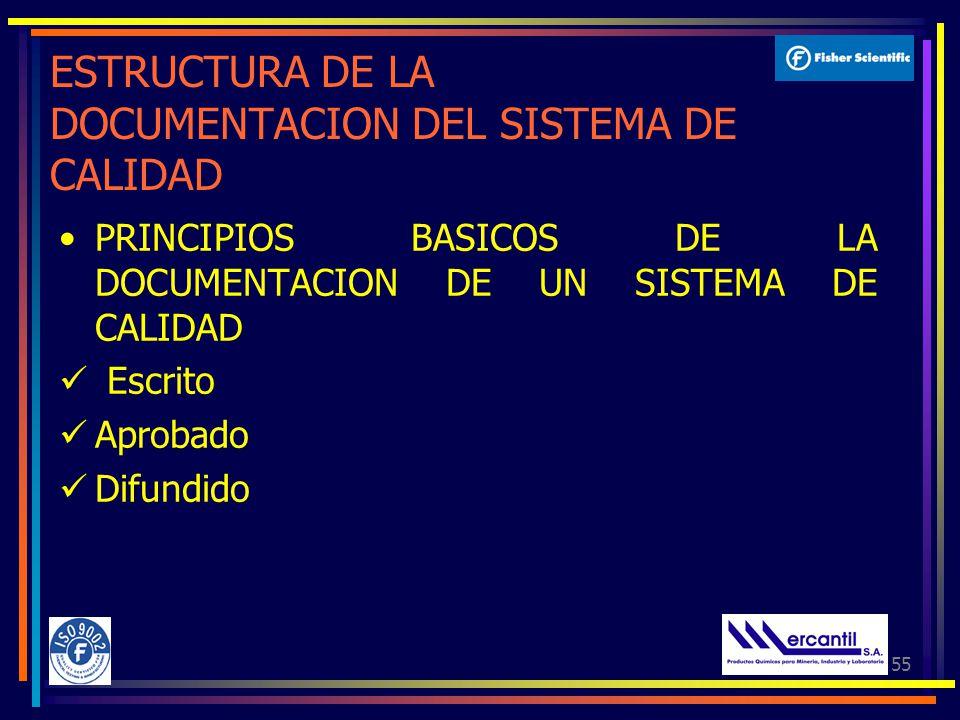 55 ESTRUCTURA DE LA DOCUMENTACION DEL SISTEMA DE CALIDAD PRINCIPIOS BASICOS DE LA DOCUMENTACION DE UN SISTEMA DE CALIDAD Escrito Aprobado Difundido