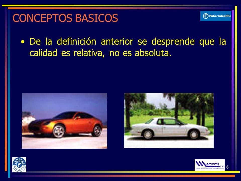 4.- CARACTERISTICA DE UN SISTEMA DE ASEGURAMIENTO DE LA CALIDAD