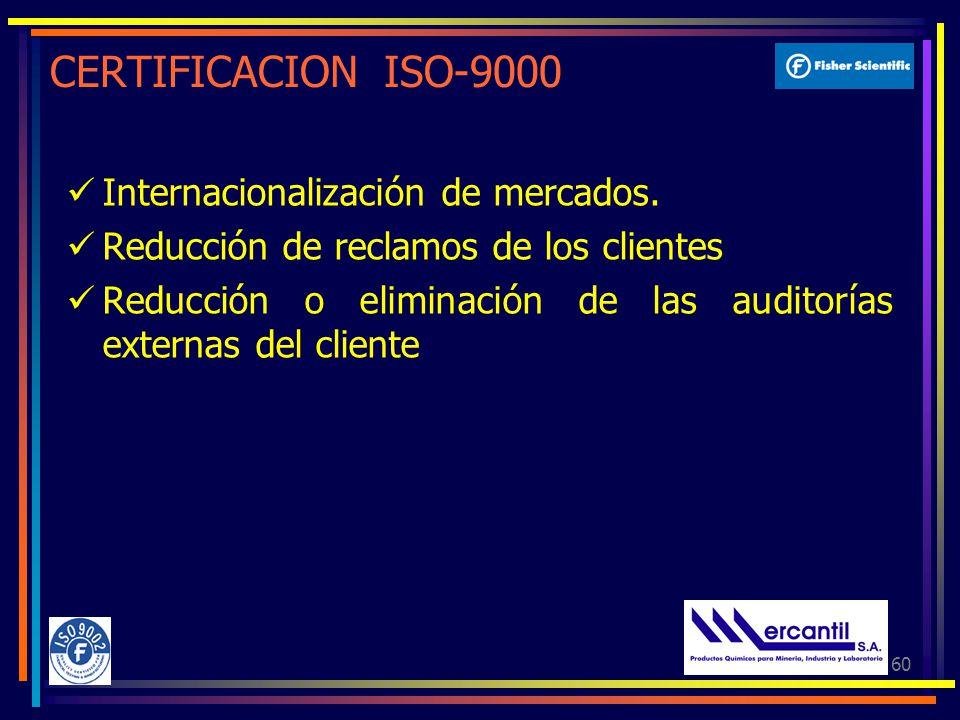 60 CERTIFICACION ISO-9000 Internacionalización de mercados.