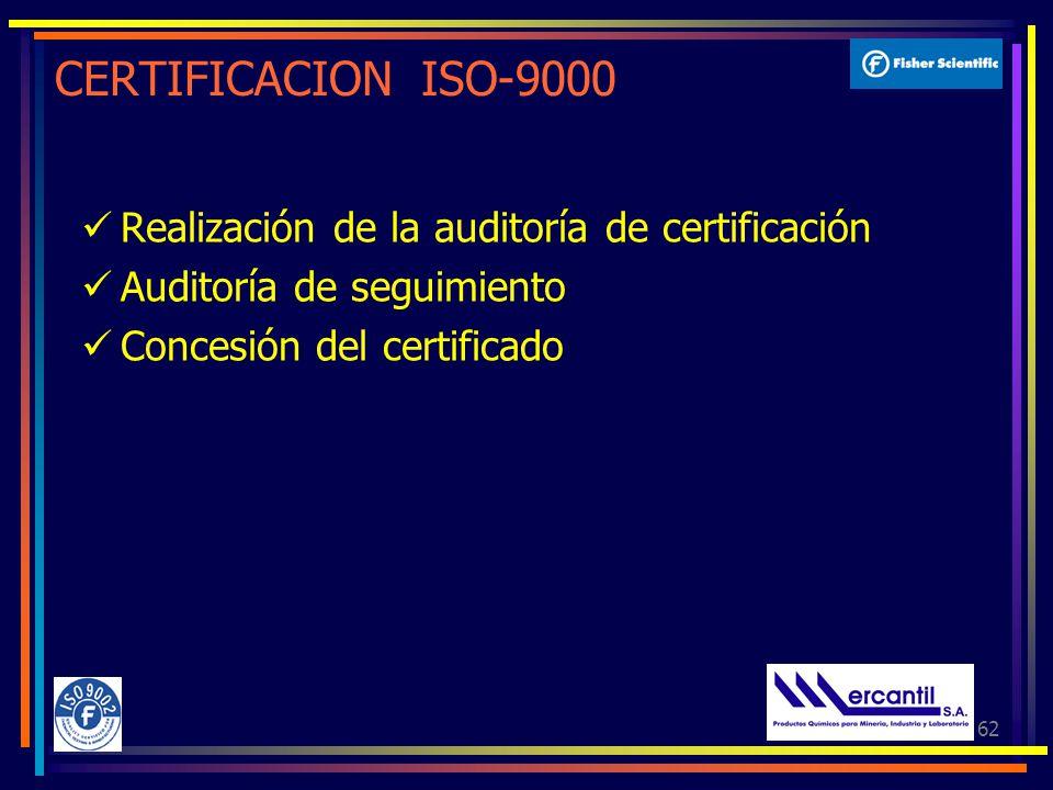 62 CERTIFICACION ISO-9000 Realización de la auditoría de certificación Auditoría de seguimiento Concesión del certificado
