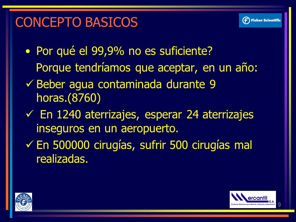50 IMPLEMETACION DE LOS SISTEMAS DE CALIDAD ISO-9000 EL PLAN DE IMPLEMENTACION.