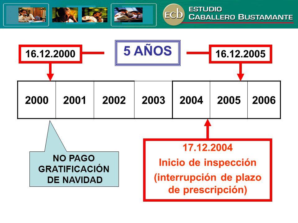 200420052006 5 AÑOS 2000200120022003 NO PAGO GRATIFICACIÓN DE NAVIDAD 16.12.2000 16.12.2005 17.12.2004 Inicio de inspección (interrupción de plazo de