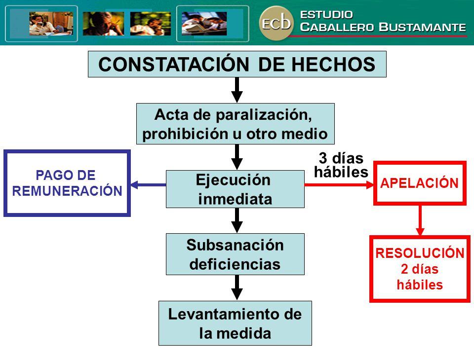 CONSTATACIÓN DE HECHOS Acta de paralización, prohibición u otro medio Ejecución inmediata APELACIÓN 3 días hábiles RESOLUCIÓN 2 días hábiles Subsanaci