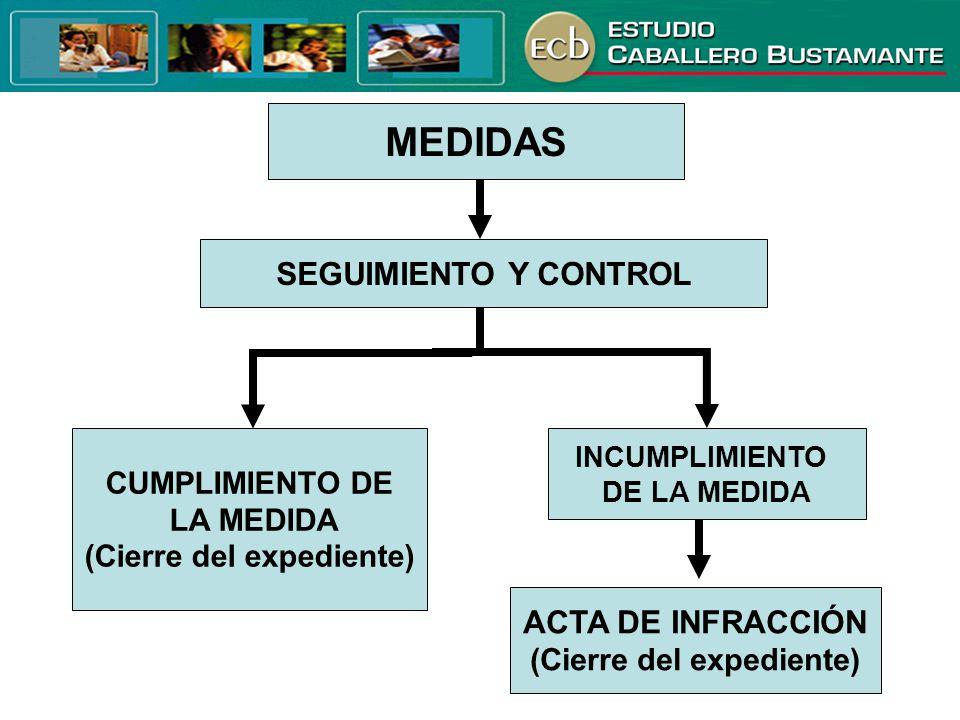 MEDIDAS SEGUIMIENTO Y CONTROL ACTA DE INFRACCIÓN (Cierre del expediente) CUMPLIMIENTO DE LA MEDIDA (Cierre del expediente) INCUMPLIMIENTO DE LA MEDIDA