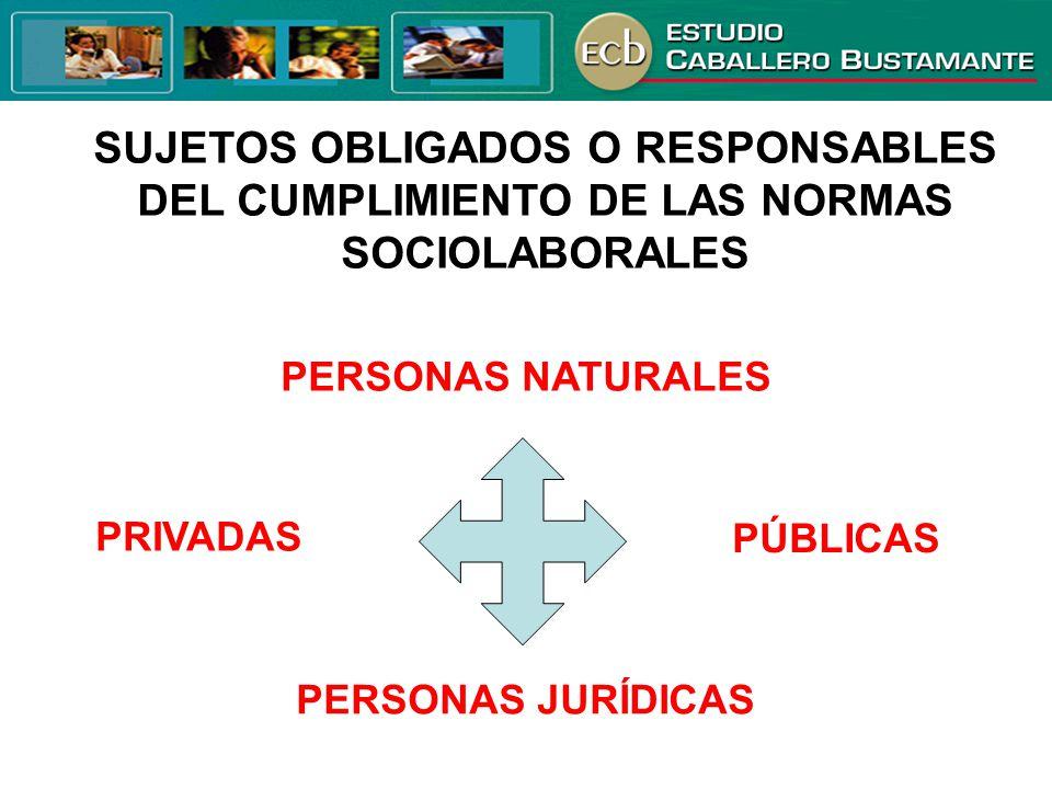 SUJETOS OBLIGADOS O RESPONSABLES DEL CUMPLIMIENTO DE LAS NORMAS SOCIOLABORALES PERSONAS NATURALES PERSONAS JURÍDICAS PRIVADAS PÚBLICAS