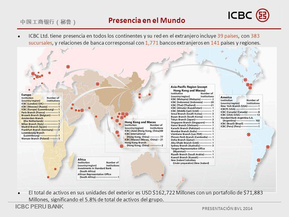 Presencia en el Mundo ICBC Ltd.