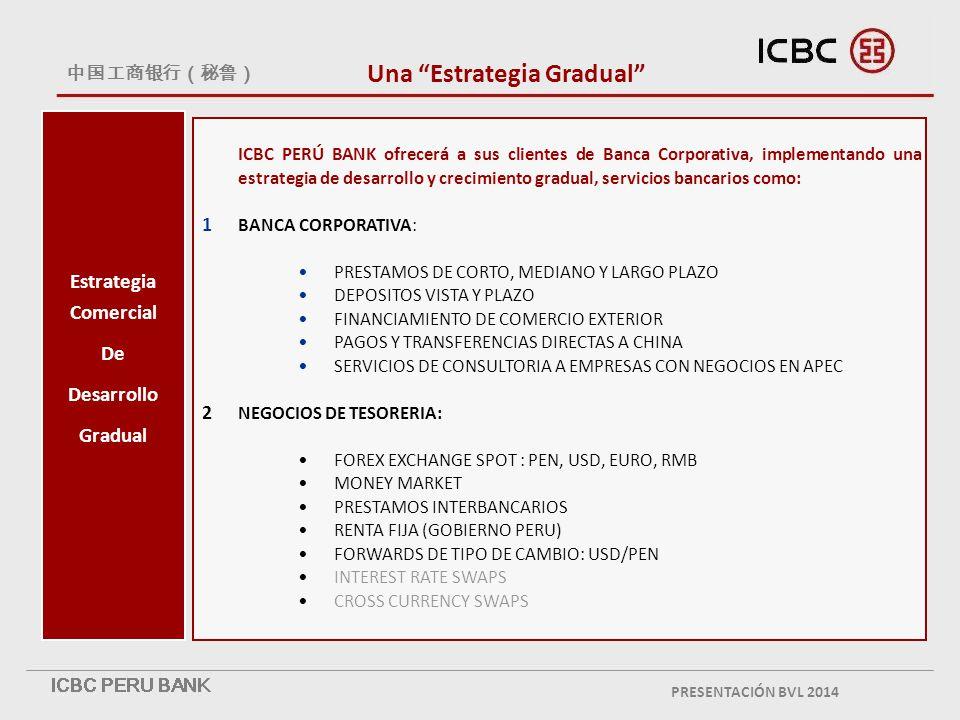 Una Estrategia Gradual Estrategia Comercial De Desarrollo Gradual ICBC PERÚ BANK ofrecerá a sus clientes de Banca Corporativa, implementando una estrategia de desarrollo y crecimiento gradual, servicios bancarios como: 1 BANCA CORPORATIVA: PRESTAMOS DE CORTO, MEDIANO Y LARGO PLAZO DEPOSITOS VISTA Y PLAZO FINANCIAMIENTO DE COMERCIO EXTERIOR PAGOS Y TRANSFERENCIAS DIRECTAS A CHINA SERVICIOS DE CONSULTORIA A EMPRESAS CON NEGOCIOS EN APEC 2 NEGOCIOS DE TESORERIA: FOREX EXCHANGE SPOT : PEN, USD, EURO, RMB MONEY MARKET PRESTAMOS INTERBANCARIOS RENTA FIJA (GOBIERNO PERU) FORWARDS DE TIPO DE CAMBIO: USD/PEN INTEREST RATE SWAPS CROSS CURRENCY SWAPS PRESENTACIÓN BVL 2014