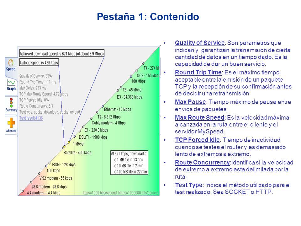 Pestaña 1: Contenido Quality of Service: Son parametros que indican y garantizan la transmisión de cierta cantidad de datos en un tiempo dado. Es la c