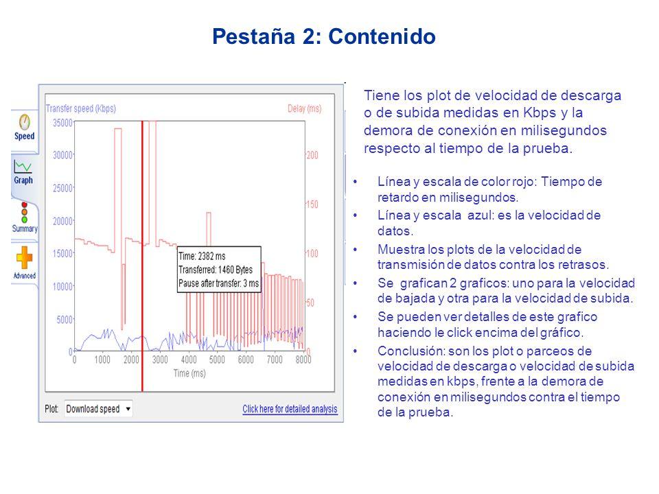 Pestaña 2: Contenido Línea y escala de color rojo: Tiempo de retardo en milisegundos. Línea y escala azul: es la velocidad de datos. Muestra los plots