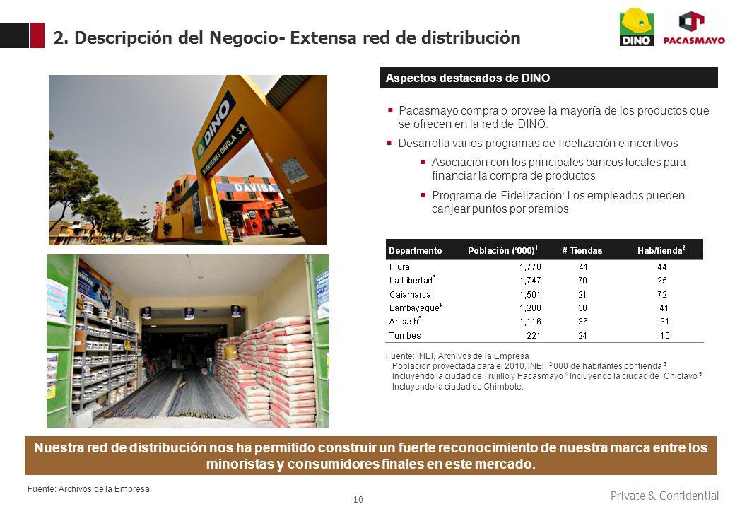 Private & Confidential 2. Descripción del Negocio- Extensa red de distribución 10 Pacasmayo compra o provee la mayoría de los productos que se ofrecen