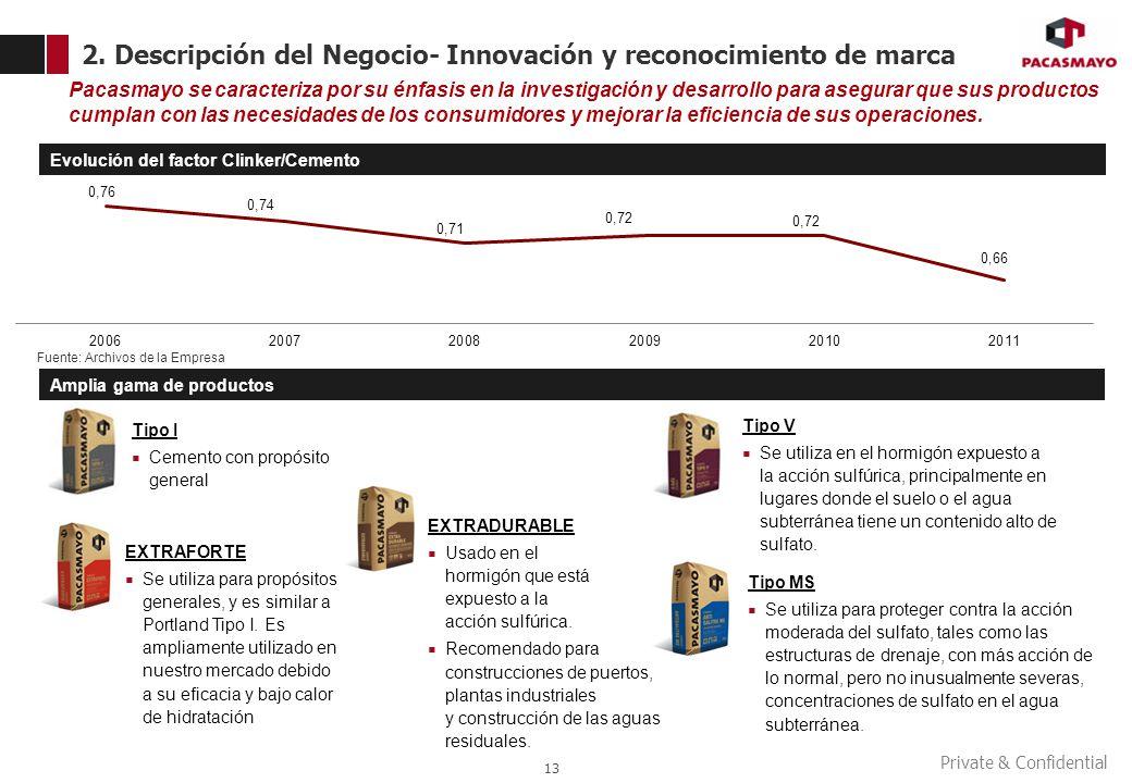 Private & Confidential 2. Descripción del Negocio- Innovación y reconocimiento de marca 13 Pacasmayo se caracteriza por su énfasis en la investigación