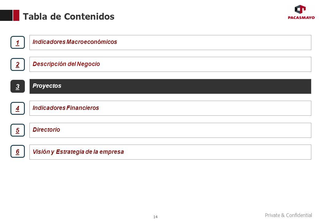 Private & Confidential Tabla de Contenidos 14 Indicadores Macroeconómicos Descripción del Negocio Proyectos Indicadores Financieros Directorio 1 2 3 4