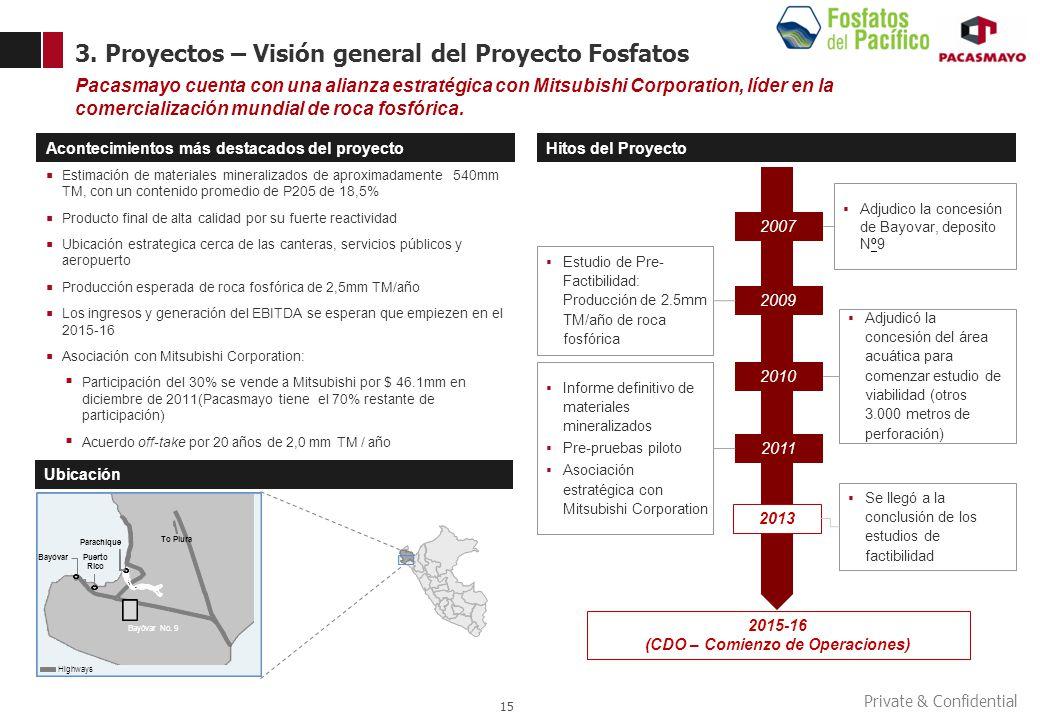 Private & Confidential 3. Proyectos – Visión general del Proyecto Fosfatos 15 Pacasmayo cuenta con una alianza estratégica con Mitsubishi Corporation,
