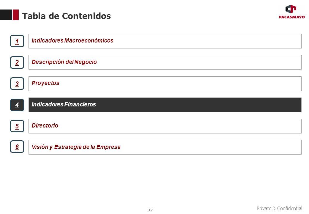 Private & Confidential Tabla de Contenidos 17 Indicadores Macroeconómicos Descripción del Negocio Proyectos Indicadores Financieros DIrectorio 1 2 3 4