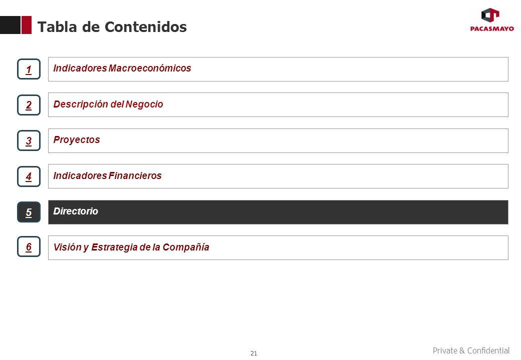 Private & Confidential Tabla de Contenidos 21 Indicadores Macroeconómicos Descripción del Negocio Proyectos Indicadores Financieros Directorio 1 2 3 4