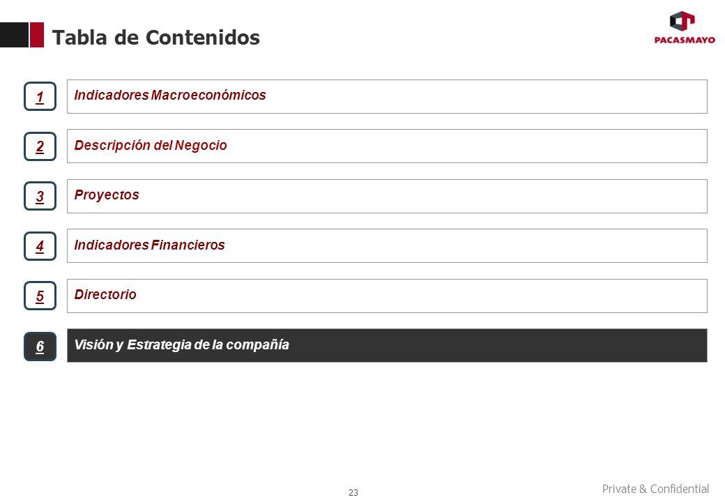 Private & Confidential Tabla de Contenidos 23 Indicadores Macroeconómicos Descripción del Negocio Proyectos Indicadores Financieros Directorio Visión