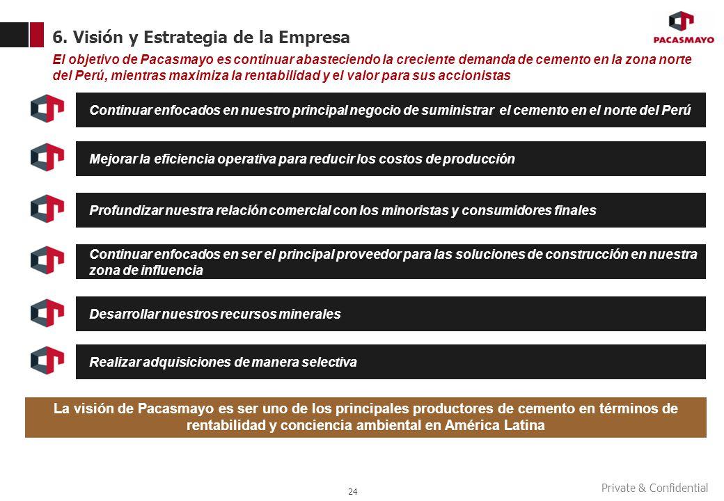 Private & Confidential 6. Visión y Estrategia de la Empresa 24 El objetivo de Pacasmayo es continuar abasteciendo la creciente demanda de cemento en l