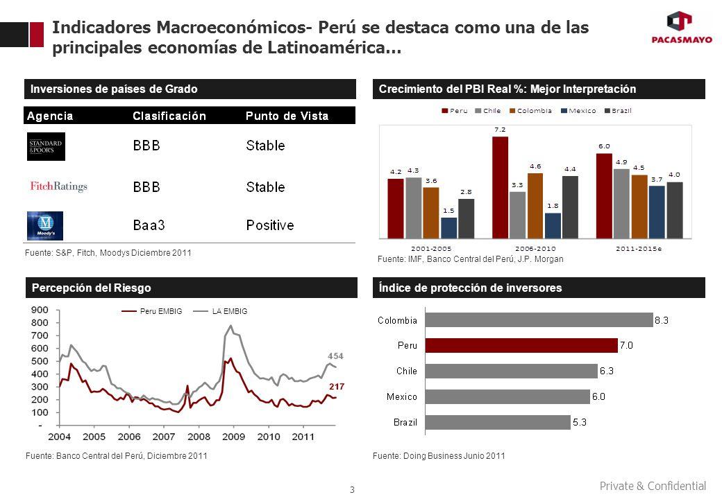 Private & Confidential Indicadores Macroeconómicos- Perú se destaca como una de las principales economías de Latinoamérica… 3 Inversiones de países de