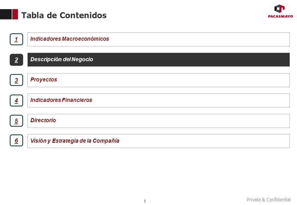 Private & Confidential Tabla de Contenidos 5 Indicadores Macroeconómicos Descripción del Negocio Proyectos Indicadores Financieros Directorio Visión y