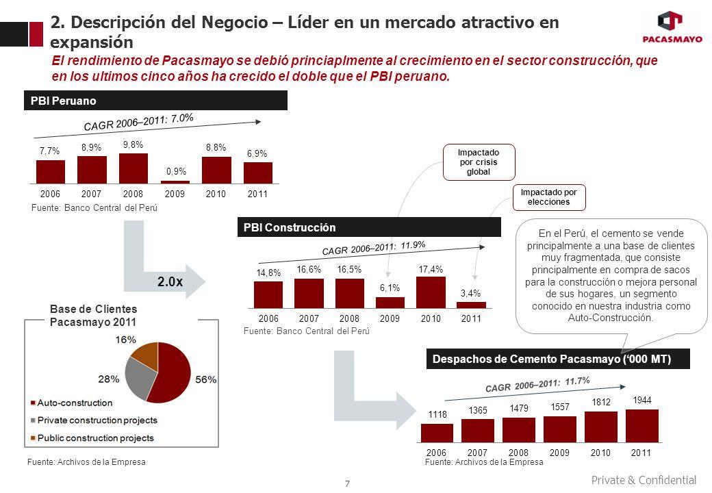 Private & Confidential 7 El rendimiento de Pacasmayo se debió princiaplmente al crecimiento en el sector construcción, que en los ultimos cinco años h