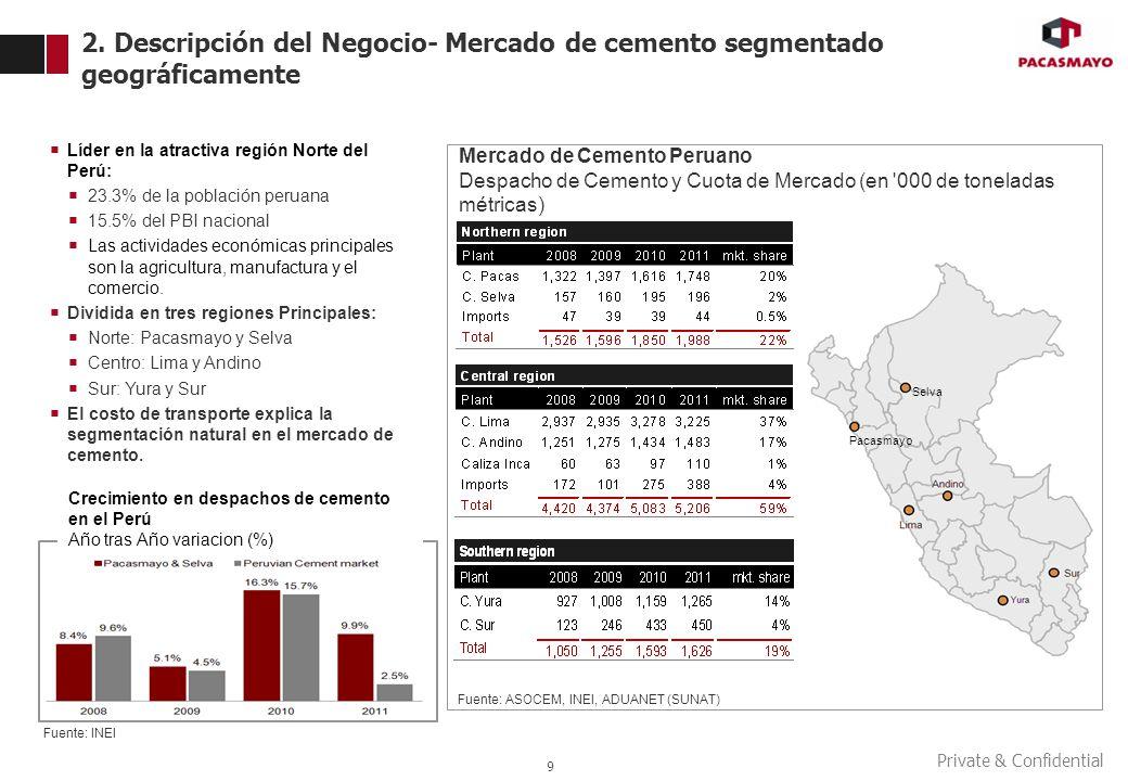 Private & Confidential 2. Descripción del Negocio- Mercado de cemento segmentado geográficamente 9 Líder en la atractiva región Norte del Perú: 23.3%