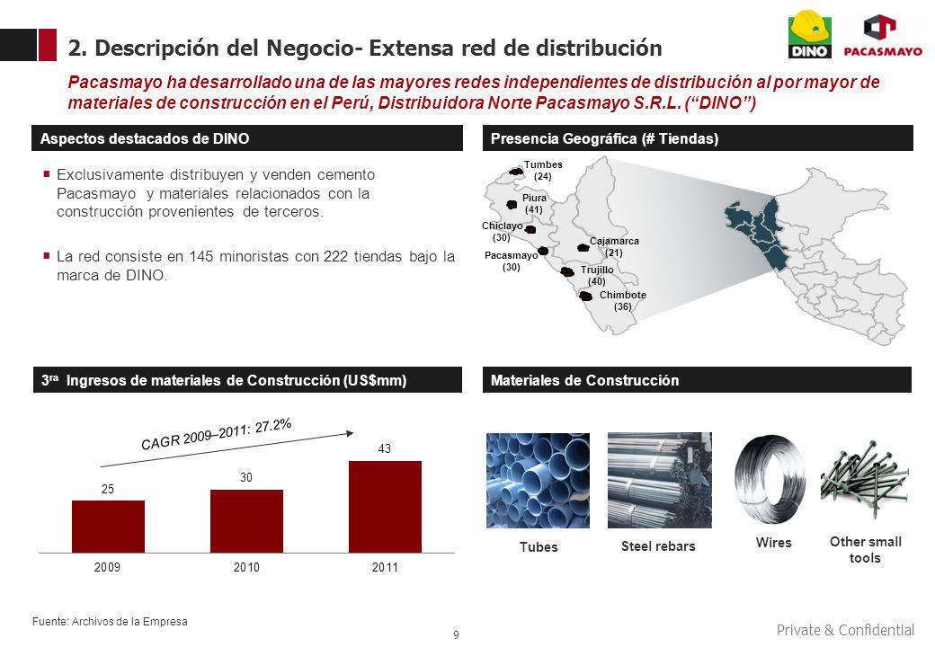 Private & Confidential 2. Descripción del Negocio- Extensa red de distribución 9 Pacasmayo ha desarrollado una de las mayores redes independientes de