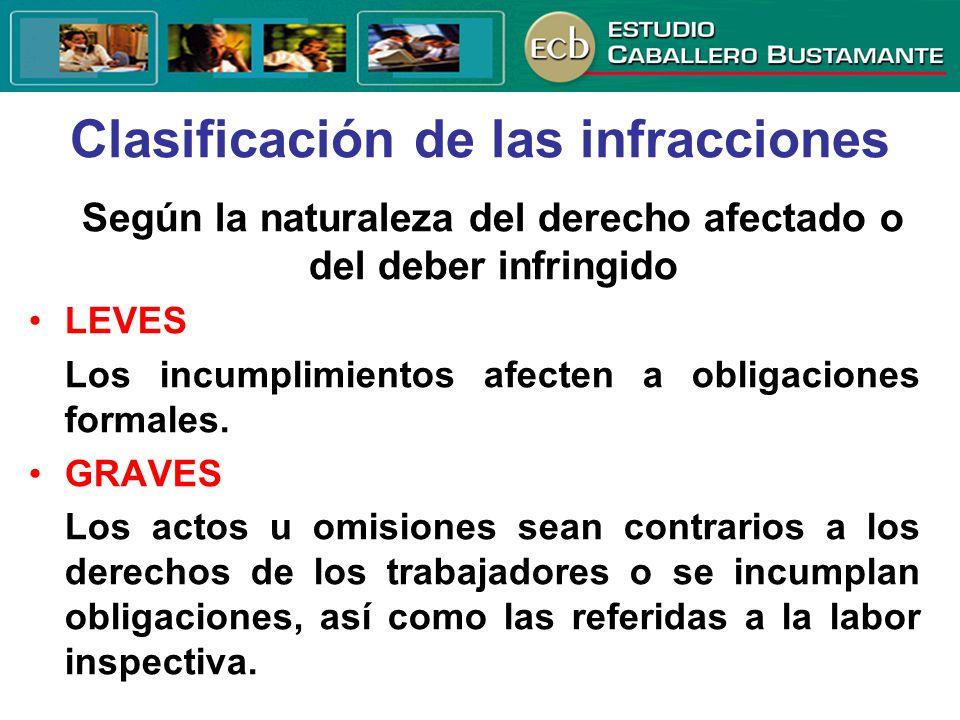 Clasificación de las infracciones Según la naturaleza del derecho afectado o del deber infringido LEVES Los incumplimientos afecten a obligaciones for
