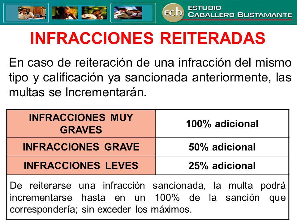 INFRACCIONES REITERADAS INFRACCIONES MUY GRAVES 100% adicional INFRACCIONES GRAVE50% adicional INFRACCIONES LEVES25% adicional De reiterarse una infra